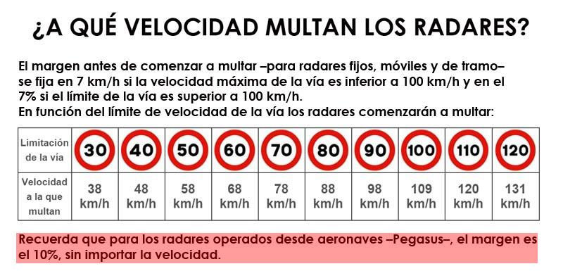 Detector-de-radares-Sevilla-Moviltec